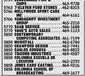 1987 Directory