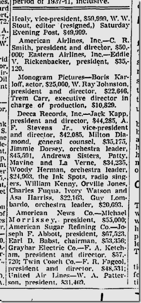 May 29, 1942, Top Salaries