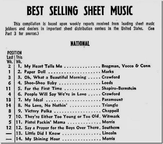 Jan. 15, 1944, Sheet Music