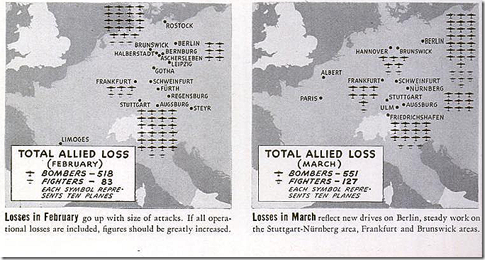 Losses of Aircraft, 19 4