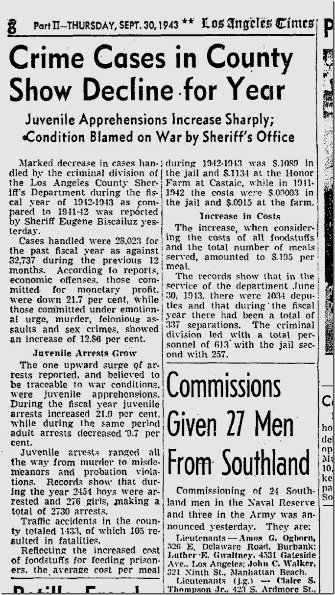 Sept. 30, 1943, Los Angeles County Crime