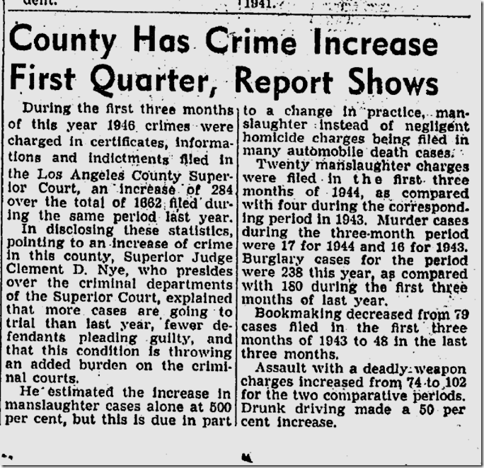 April 25, 1944, Los Angeles County Crime