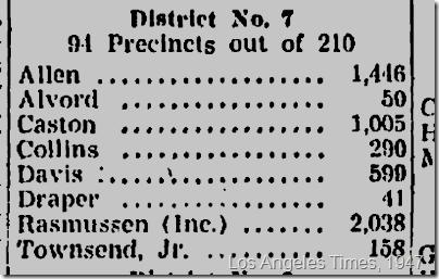 April 2, 1947, 7th Council District