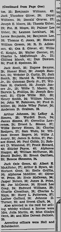April 10, 1947, L.A. Sentinel