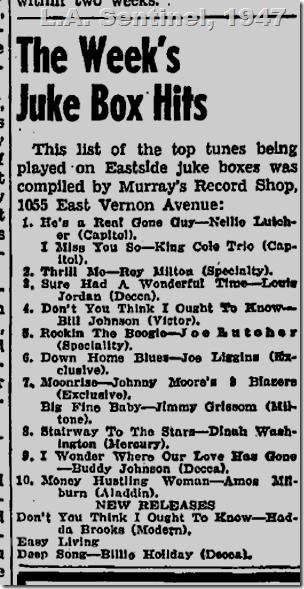 Sept. 25, 1947, Juke Box Hits, L.A. Sentinel